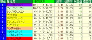 京成杯AH1
