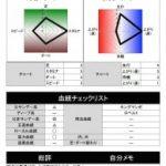 【関屋記念2015】今開催の新潟の好走血統から穴馬を予想