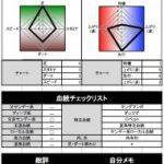 【キーンランドカップ2015】札幌芝1200mの特注血統と推奨馬を予想