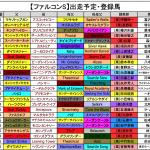 【ファルコンステークス2016】出走予定・登録馬の予想オッズと有力馬考察!